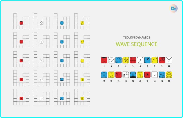 inner-waves--1