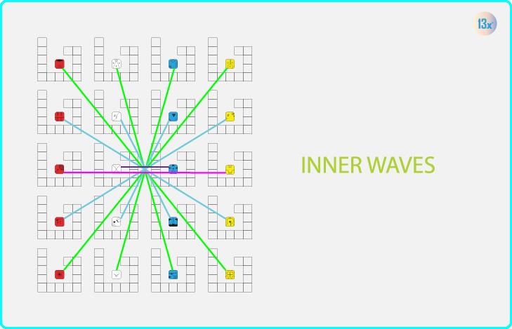 inner-waves--3