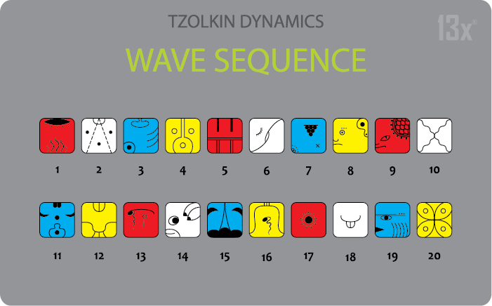 wave-sequence