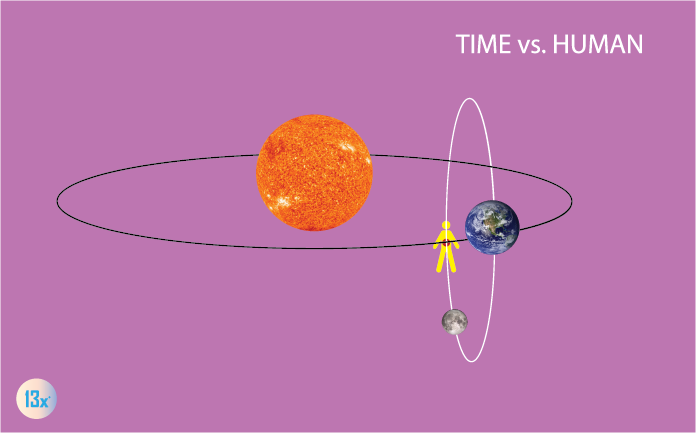 time-vs-human-2